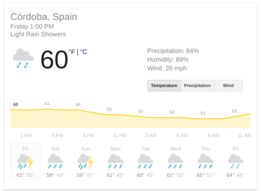 cordoba weather.png